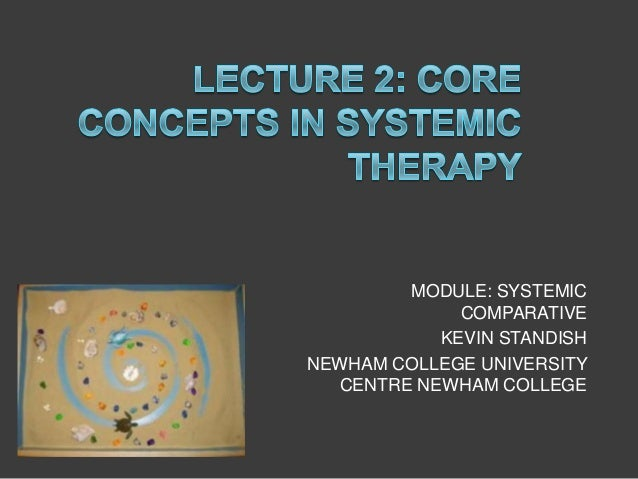 MODULE: SYSTEMIC COMPARATIVE KEVIN STANDISH NEWHAM COLLEGE UNIVERSITY CENTRE NEWHAM COLLEGE