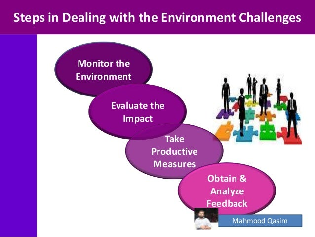 environmental challenges for hrm Download and read environmental challenges in hrm environmental challenges in hrm one day, you will discover a new adventure and.