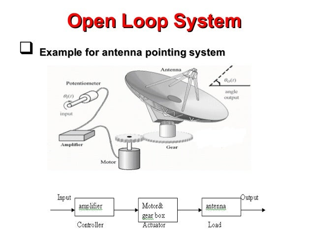 open and closed loop control system essay In an open-loop control, the system does not measure the  conform to the desired output in a closed loop control the system includes a sensor to.