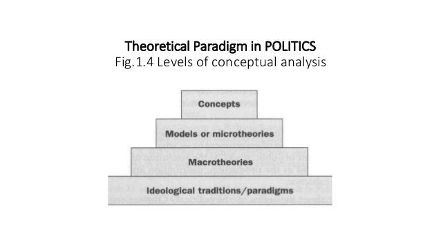Pluralism (political theory)