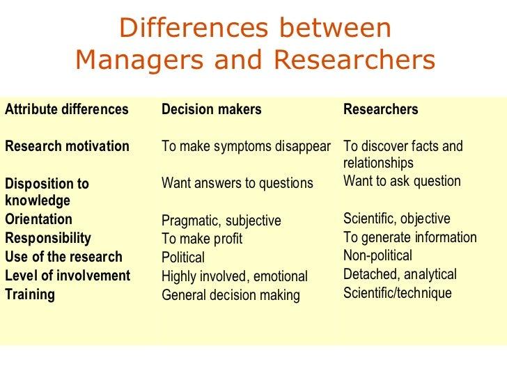 market research problem definition