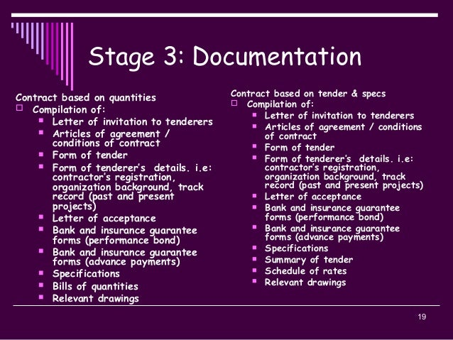 19 Stage 3: Documentation Contract based on quantities  Compilation of:  Letter of invitation to tenderers  Articles of...