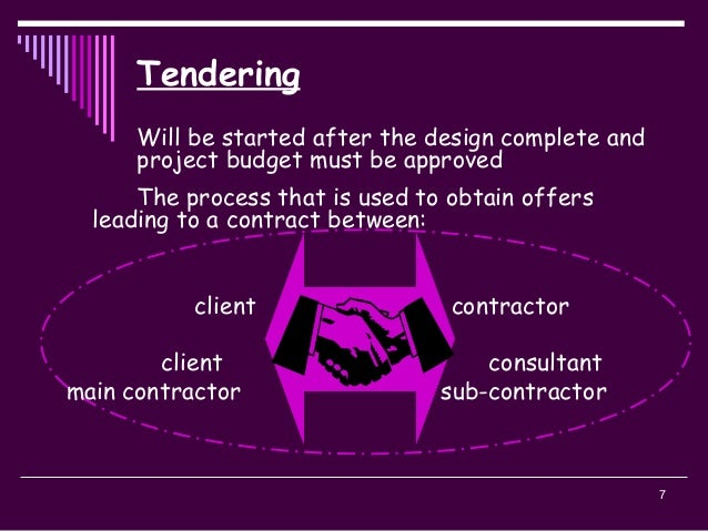 7 Tendering Will be started after the design complete and project budget must be approved The process that is used to obta...