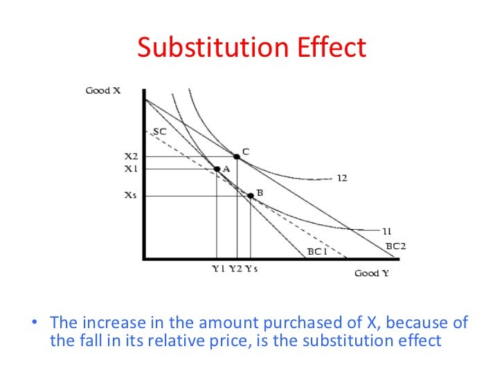 an analysis of the models of oligopoly behaviour are they realistic or not The buyers must have something they can offer in exchange for there to be a potential transaction there is no single theory which satisfactorily explains the oligopoly behavior regarding price and output in the market price determination models of oligopoly.