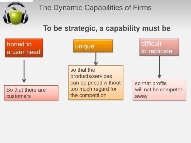 porters five forces and dynamic capabilities in strategy essay An analysis of the f0rces that determine the  the research analyzes the dynamic forces of competition and  based on a match between capabilities and.