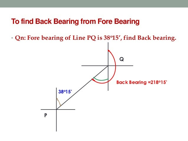 how to find the opposite bearing