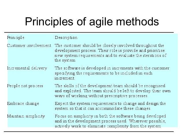 Agile Development | Agile Process Models