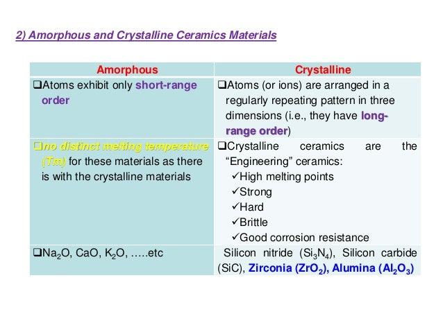 2) Amorphous and Crystalline Ceramics Materials Amorphous Crystalline Atoms exhibit only short-range order Atoms (or ion...