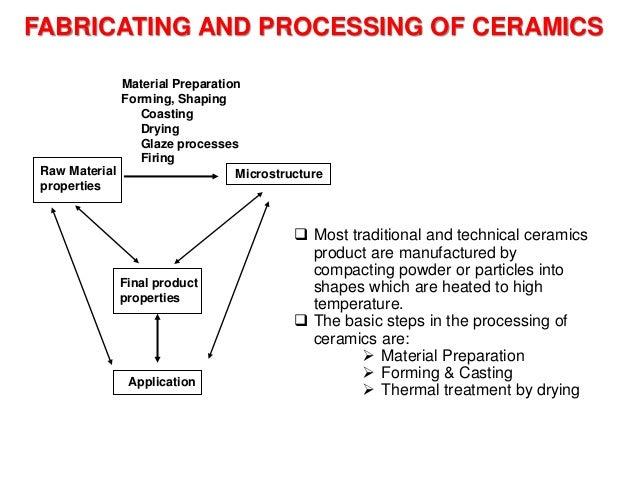 FABRICATING AND PROCESSING OF CERAMICS Raw Material properties Microstructure Final product properties Material Preparatio...