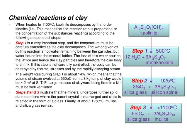 Chemical reactions of silica • Silica will not decompose at the temperature encountered in firing kilns and melts at 1725o...