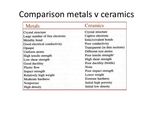 Comparison metals v ceramics CeramicsMetals