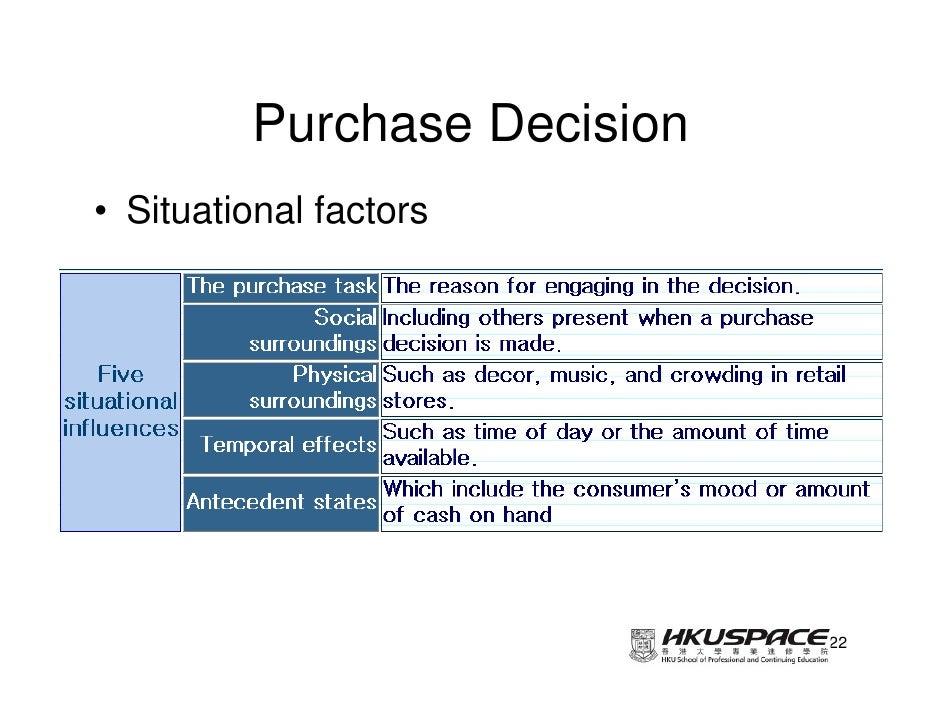 Consumer Behavior Situational Influences