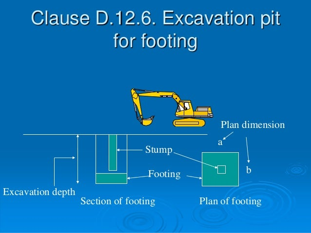 Excavation 2014a-Lecture3