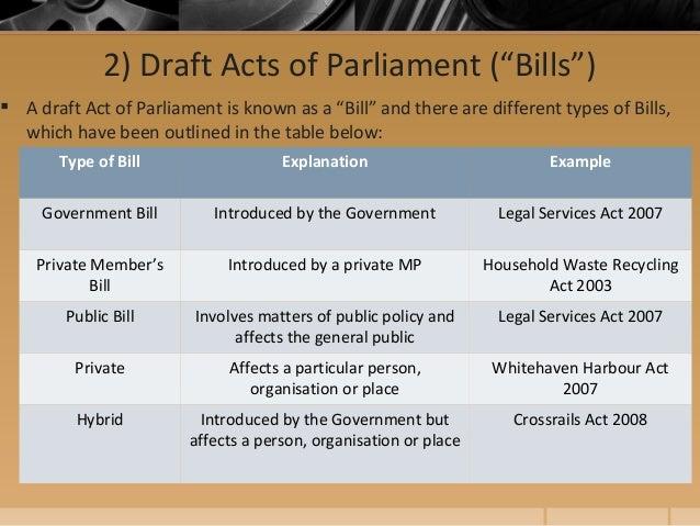 Lecture 3 Parliament The Legislative Process
