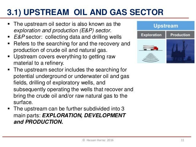 structure or oil industry What is the domestic oil & gas industry's business model  a business model describes the structure under which an  5-3 oil & gas business models paper.