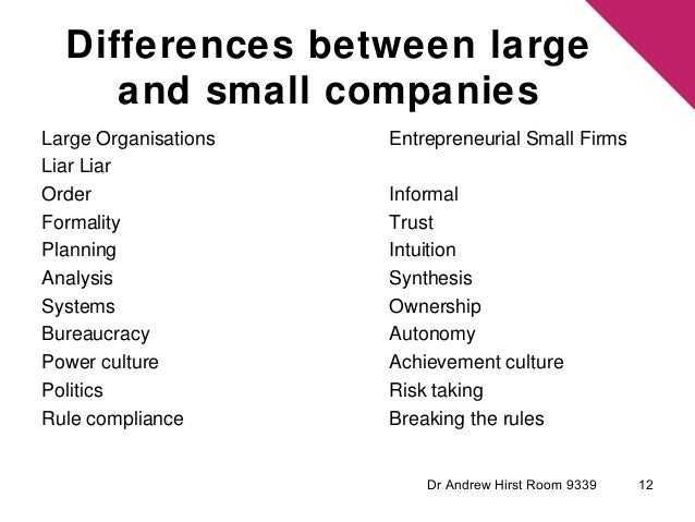 differences in small business firms A nine industry empirical comparison of incorporated and unincorporated australian smes  family business differences varied in some  to be small concerns, many.