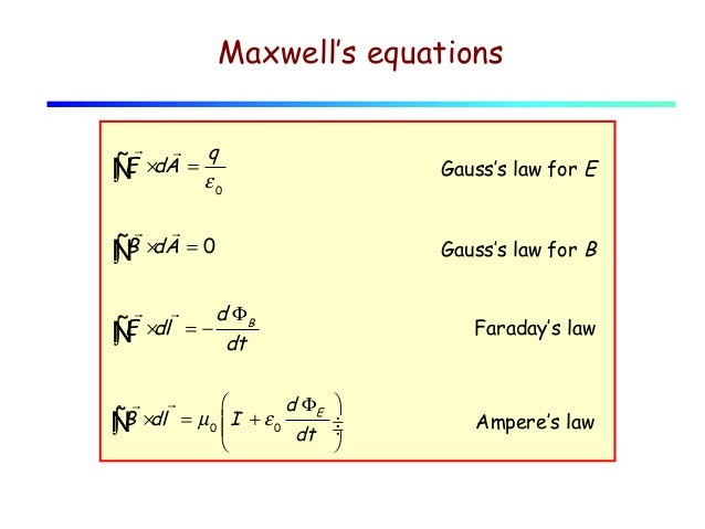 Lecture 31 maxwell's equations. em waves.