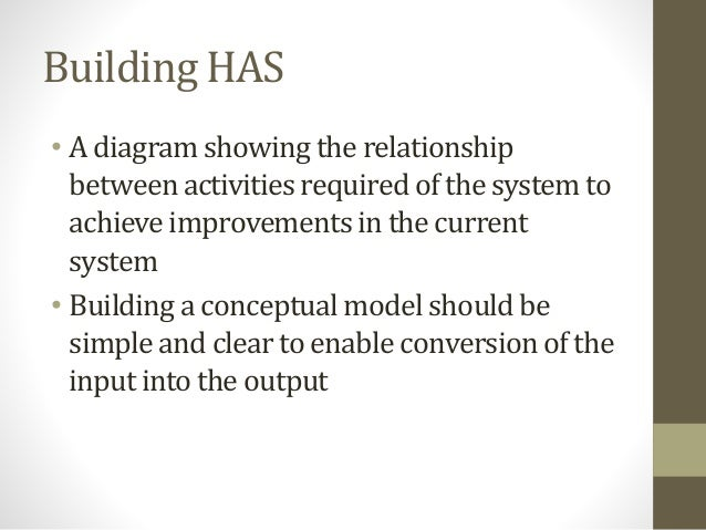 soft system methodology in construction A simulation model using sd for construction and demolition waste  management  modeller and the system in his book soft systems methodology  in action,.