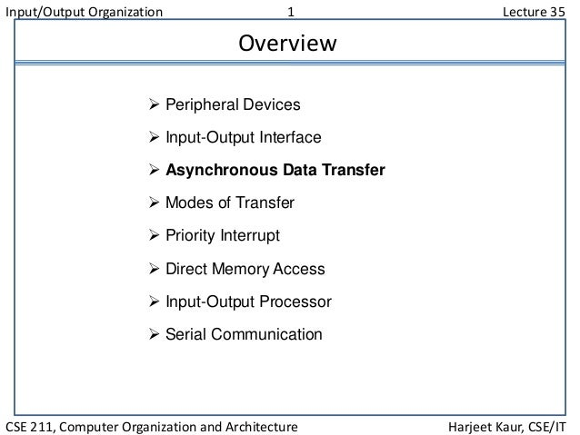 Input/Output Organization 1 Lecture 35 CSE 211, Computer Organization and Architecture Harjeet Kaur, CSE/IT Overview  Per...