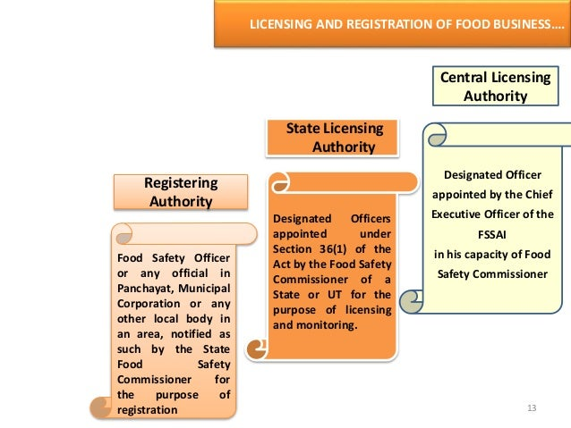 Lecture 36 Food Industry Fssai Explained