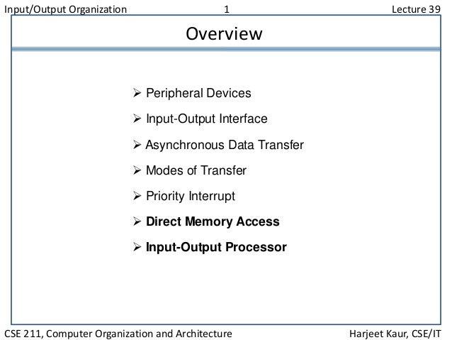Input/Output Organization 1 Lecture 39 CSE 211, Computer Organization and Architecture Harjeet Kaur, CSE/IT Overview  Per...