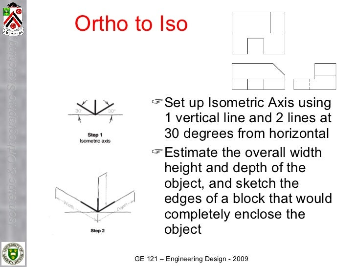 Ortho to Iso Isometric & Orthographic Sketching                                                    Set up Isometric Axis ...