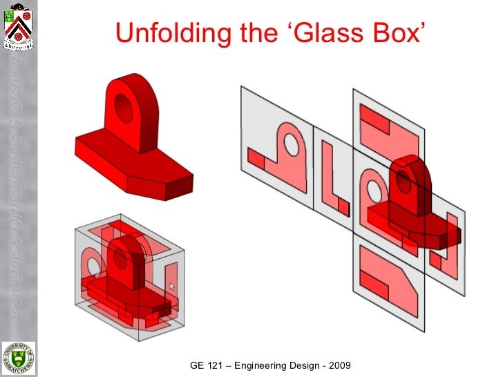Unfolding the 'Glass Box' Isometric & Orthographic Sketching                                                GE 121 – Engin...