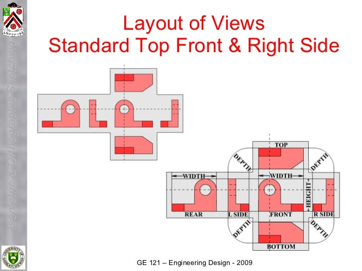Layout of Views                                      Standard Top Front & Right Side Isometric & Orthographic Sketching   ...