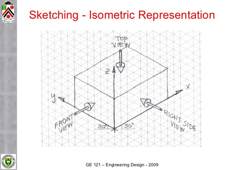 Sketching - Isometric Representation Isometric & Orthographic Sketching                                                   ...