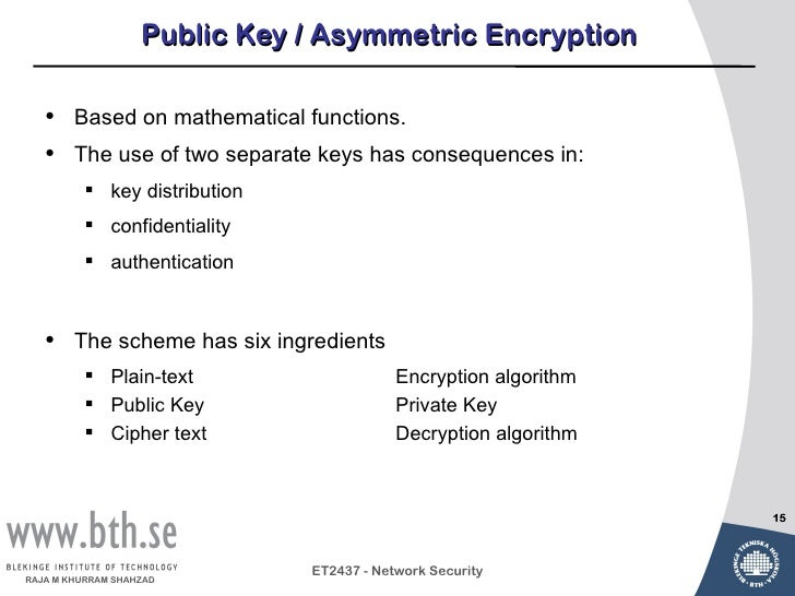 how to use public key encryption