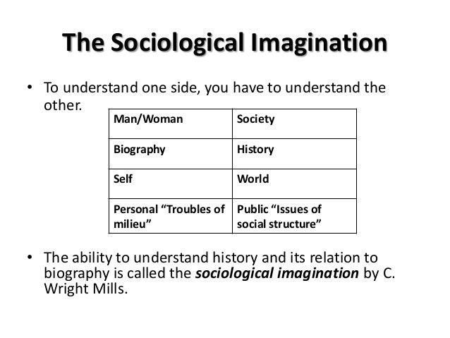 "sociological imagination unemployment essay Sociological imagination - nelson mandela essay example in this essay of mine, i wish to achieve a understanding of the ""sociological imagination"" and try to apply this concept to identifying and understanding unemployment in south africa in retrospect to the society and the history beneath it - sociological imagination introduction."