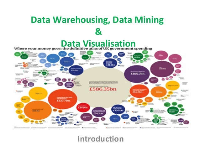 how data mining data warehousing and Learn the difference between data warehousing, data mining and data querying from a data warehouse expert.