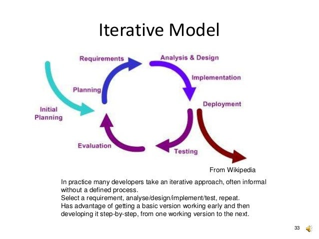 Lecture 3 softwareengineering iterative model ccuart Choice Image