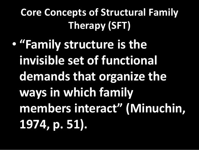 ordinary people structural family therapy Study 40 family therapy terms flashcards from cloves c on studyblue (structural family therapy) in ordinary people.