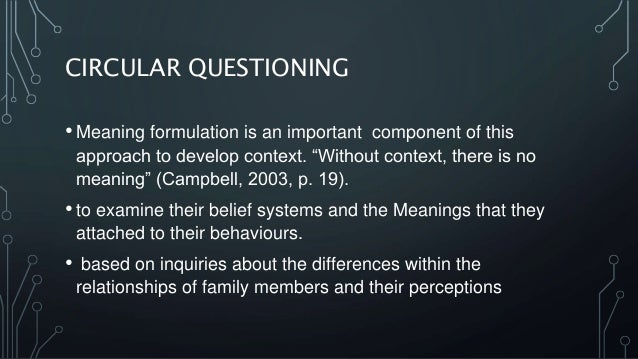 Questioning intentions presentation.