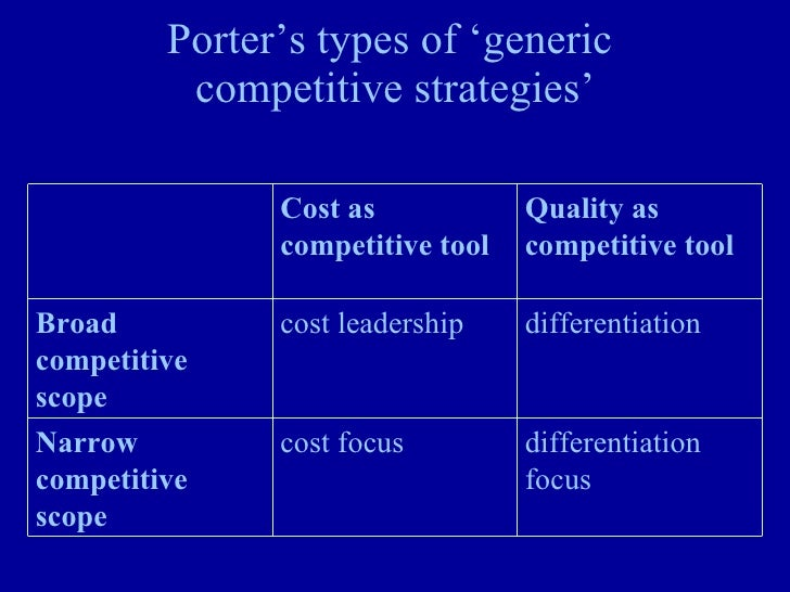 porter generic strategies and samsung electronics Sony corporation (porter's five is primarily focused on the electronics (tv, gaming the-bargaining-power-of-supplier-and-generic-strategy-marketing.