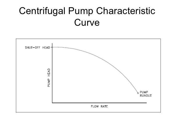 Centrifugal Pump Characteristic             Curve