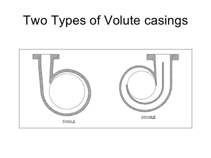 Two Types of Volute casings