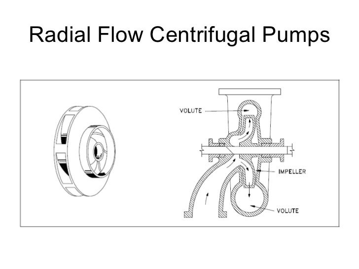 Radial Flow Centrifugal Pumps