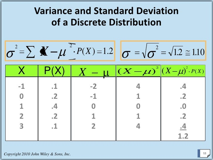Discrete probability distributions 11 variance and standard deviation of a discrete distribution ccuart Images