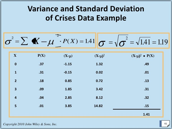 Discrete probability distributions 15 variance and standard deviation ccuart Images