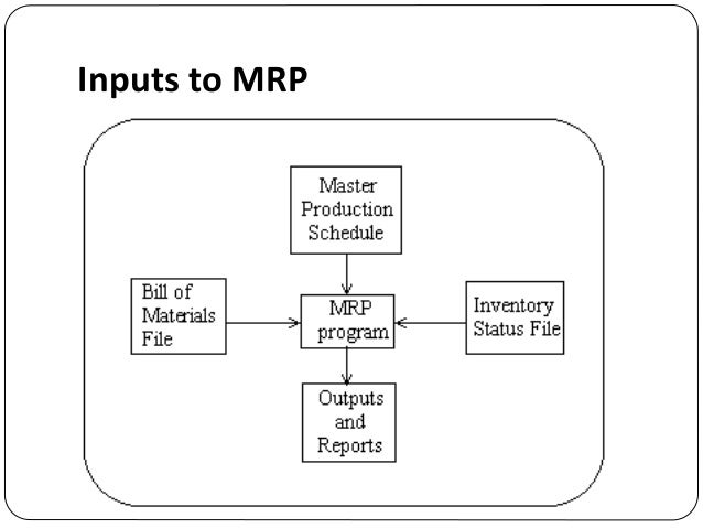 Inventory management mrp jit and scm objectives of mrp 10 ccuart Choice Image
