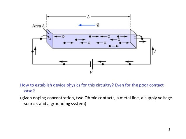 Device Physics