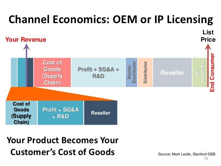 Channel Economics  Oem Or Ip