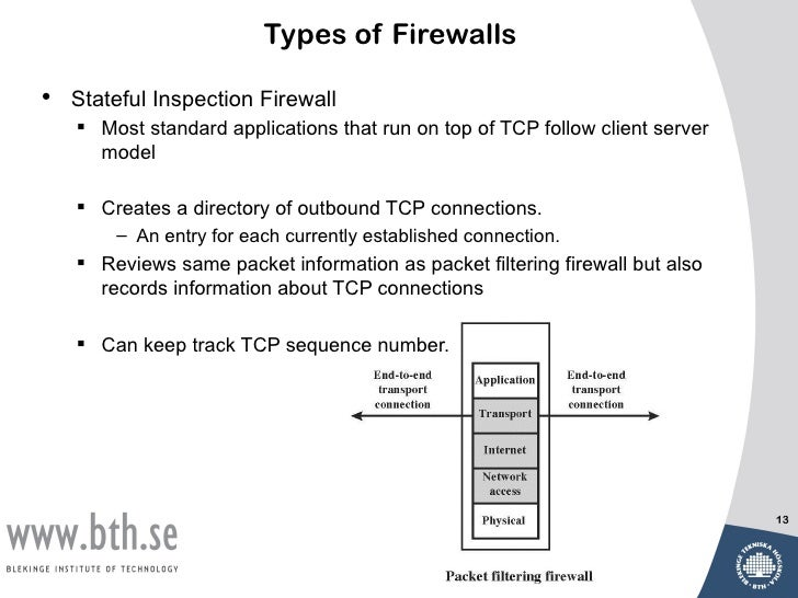Lecture 4 Firewalls