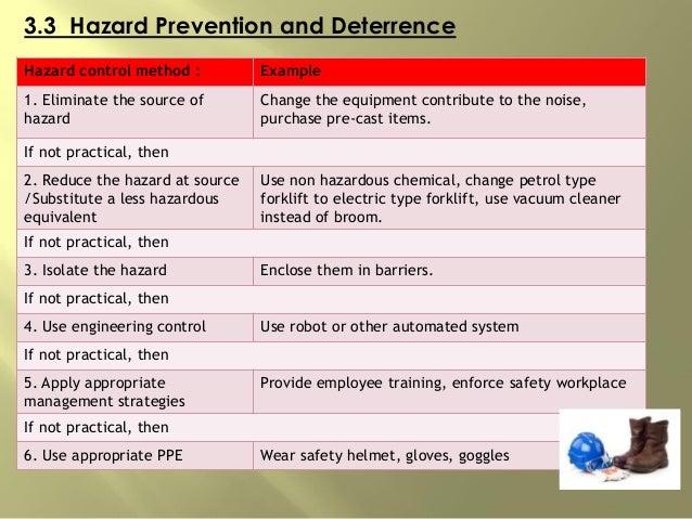3.3 Hazard Prevention and Deterrence Hazard control method : Example 1. Eliminate the source of hazard Change the equipmen...