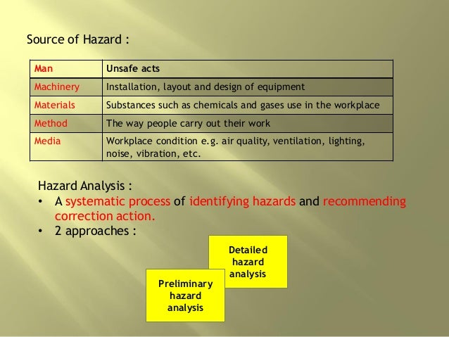 Hazard Analysis : • A systematic process of identifying hazards and recommending correction action. • 2 approaches : Detai...