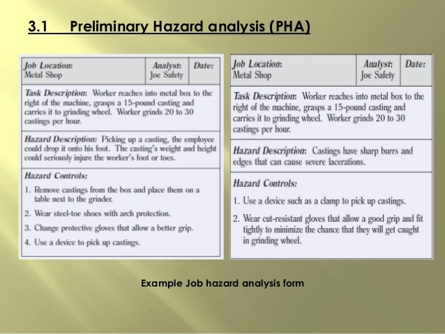 6. 3.1 Preliminary Hazard Analysis (PHA) Example Job Hazard Analysis Form  ...  Job Safety Analysis Form Template