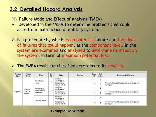 3.2 Detailed Hazard Analysis (1) Failure Mode and Effect of analysis (FMEA)  Developed in the 1950s to determine problems...