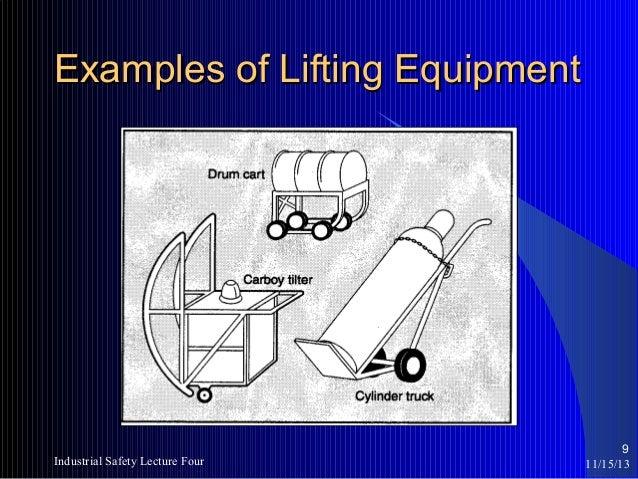 Lifting tools and tackles ppt download.